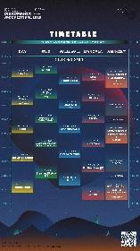青山・表参道エリア初のサーキットフェス『BIG ROMANTIC JAZZ FESTIVAL 2020』タイムテーブルを発表
