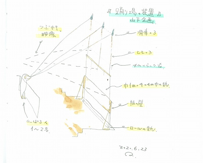 [sketch](in)visible voices-2_(c)渡邊織音