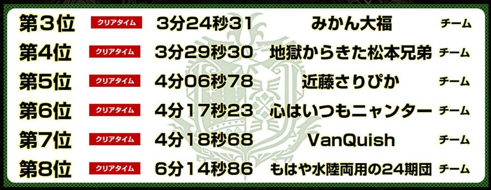 広島大会3-8
