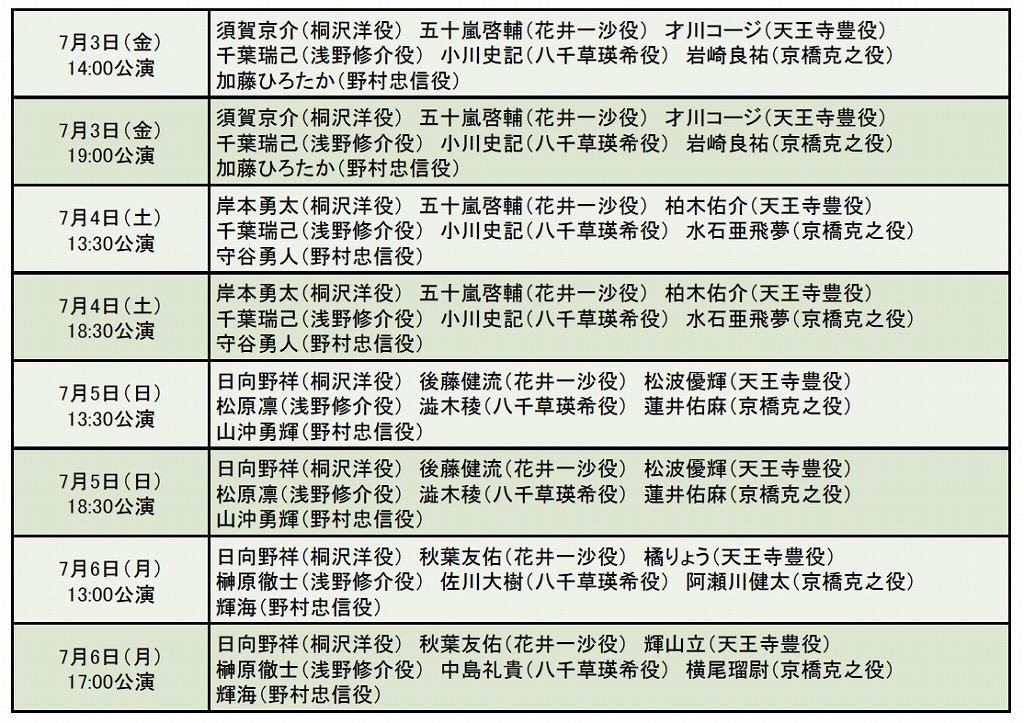 『特別捜査 密着24時 from 100シーンの恋+』出演者日程