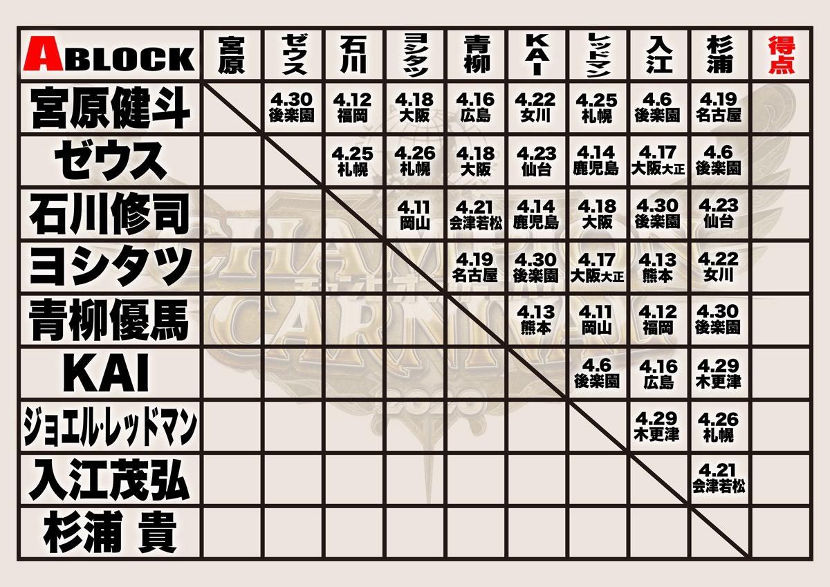 Aブロック対戦表