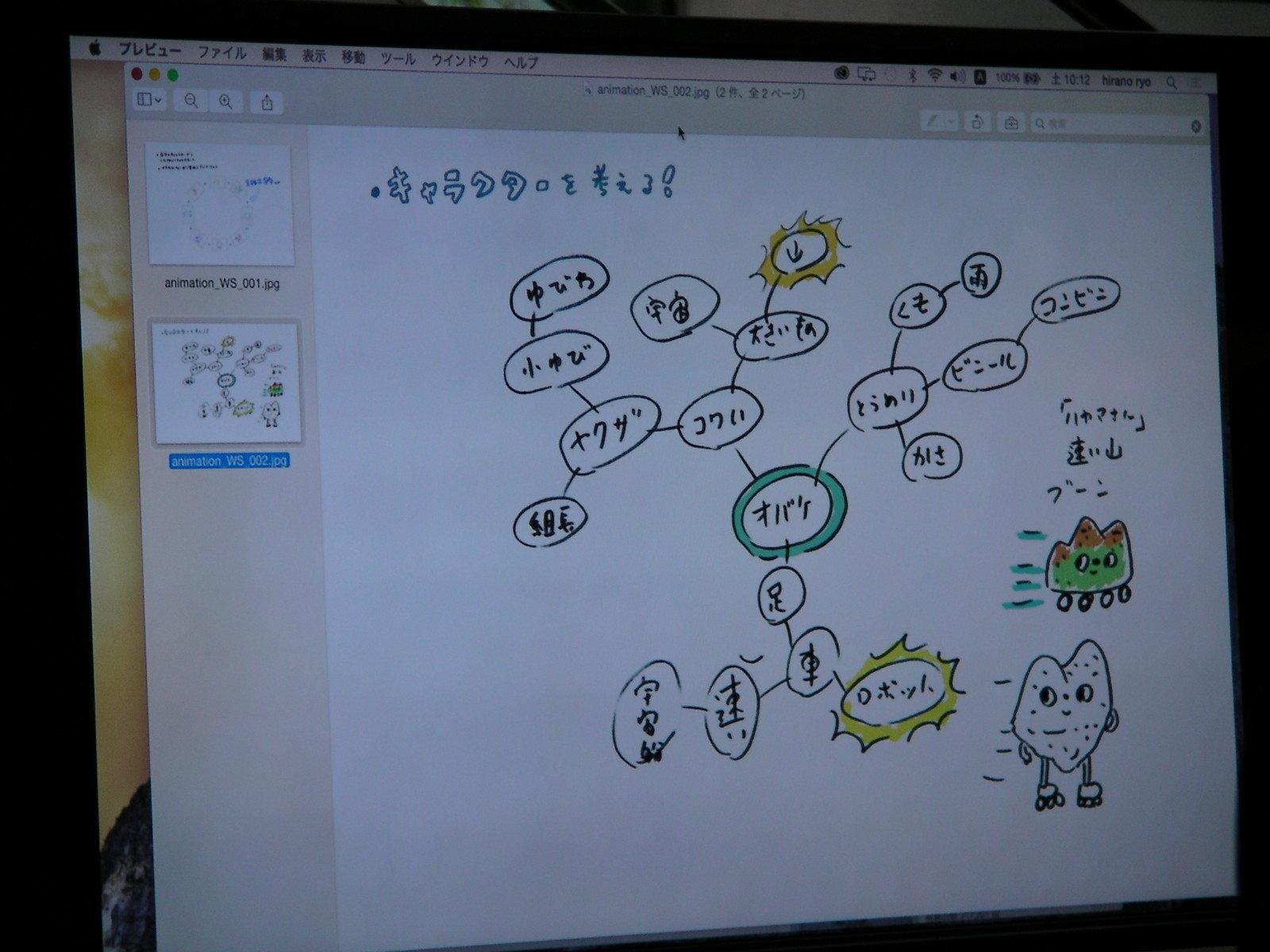 ひらのが書いたキャラクター考案マインドマップ