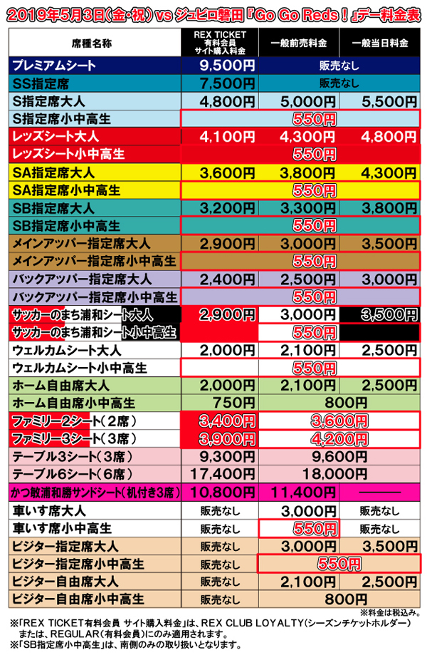 『Go Go Reds!デー』の料金表
