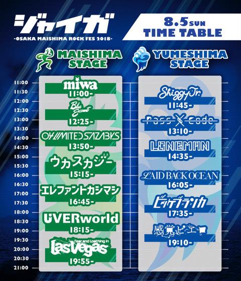 『ジャイガ -OSAKA MAISHIMA ROCK FES 2018-』8月5日
