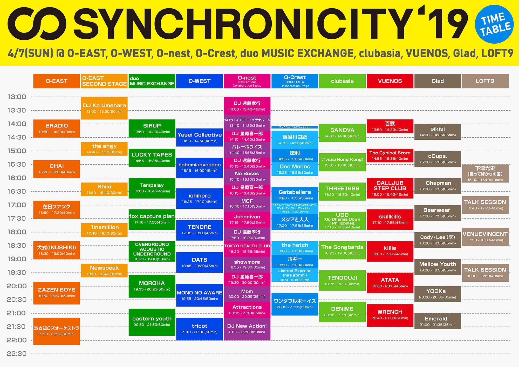 SYNCHRONICITY'19 4月7日(日)