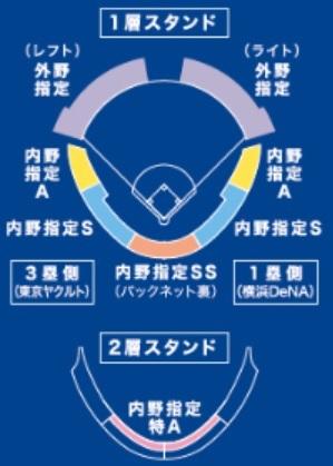 HARD OFF ECOスタジアム新潟(新潟県)の席種