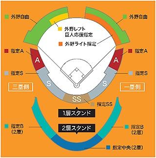 HARD OFF ECOスタジアム新潟の座席表
