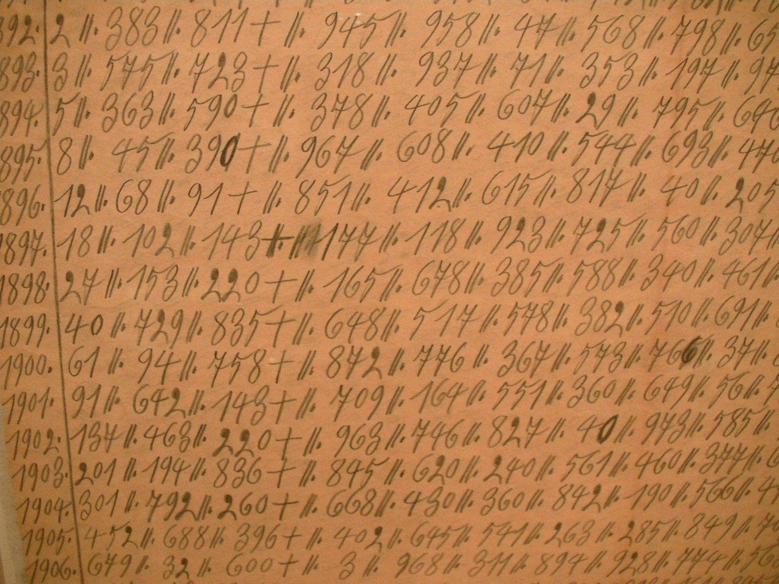 シオン=ウォーター=フォール(部分)1914(『地理と代数の書』第12冊 211-212)