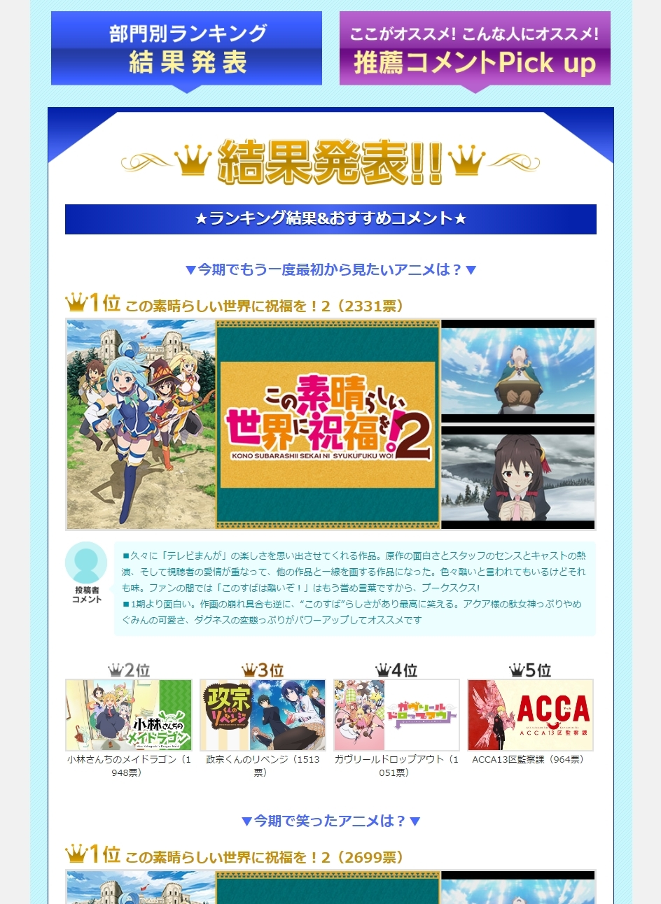 2017冬アニメ振返りアンケート
