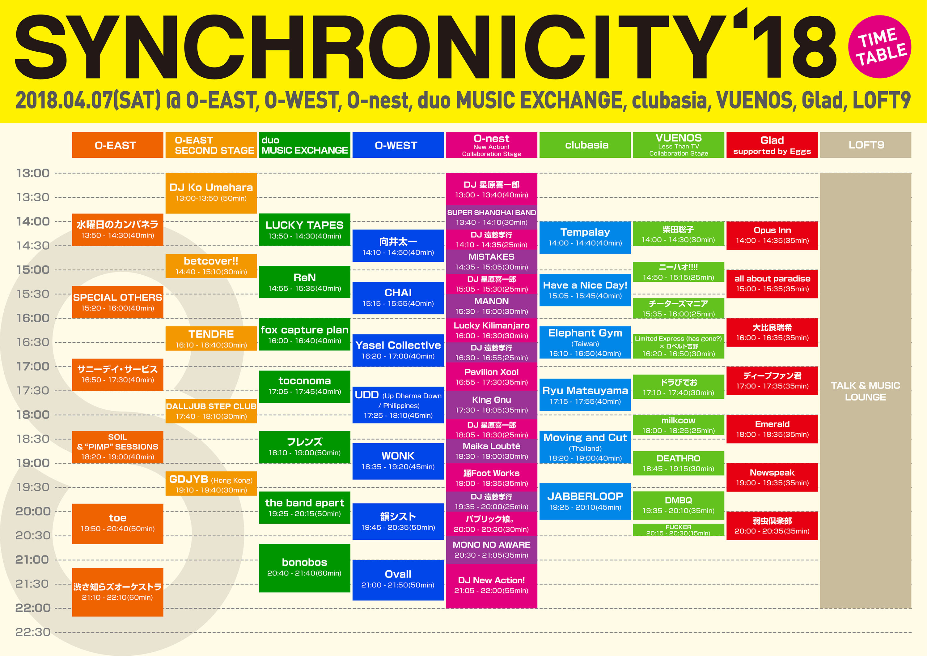 SYNCHRONICITY'18