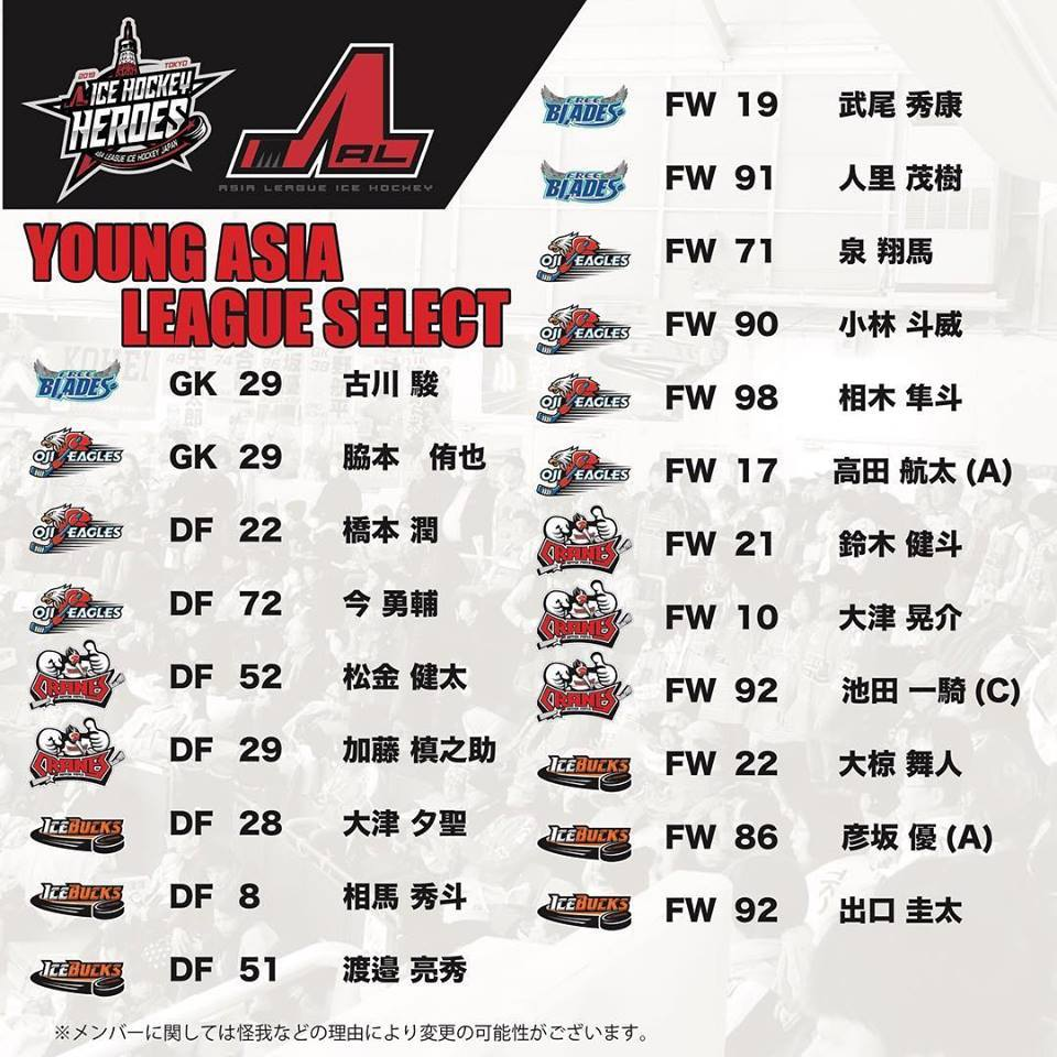 ヤングアジアリーグに選出された21名