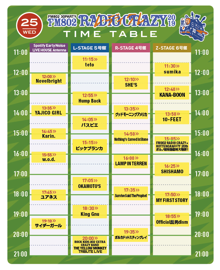 『FM802 RADIO CRAZY』25日タイムテーブル