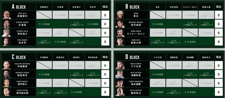 『N-1 VICTORY 2021』のブロック分け・対戦カードが決定