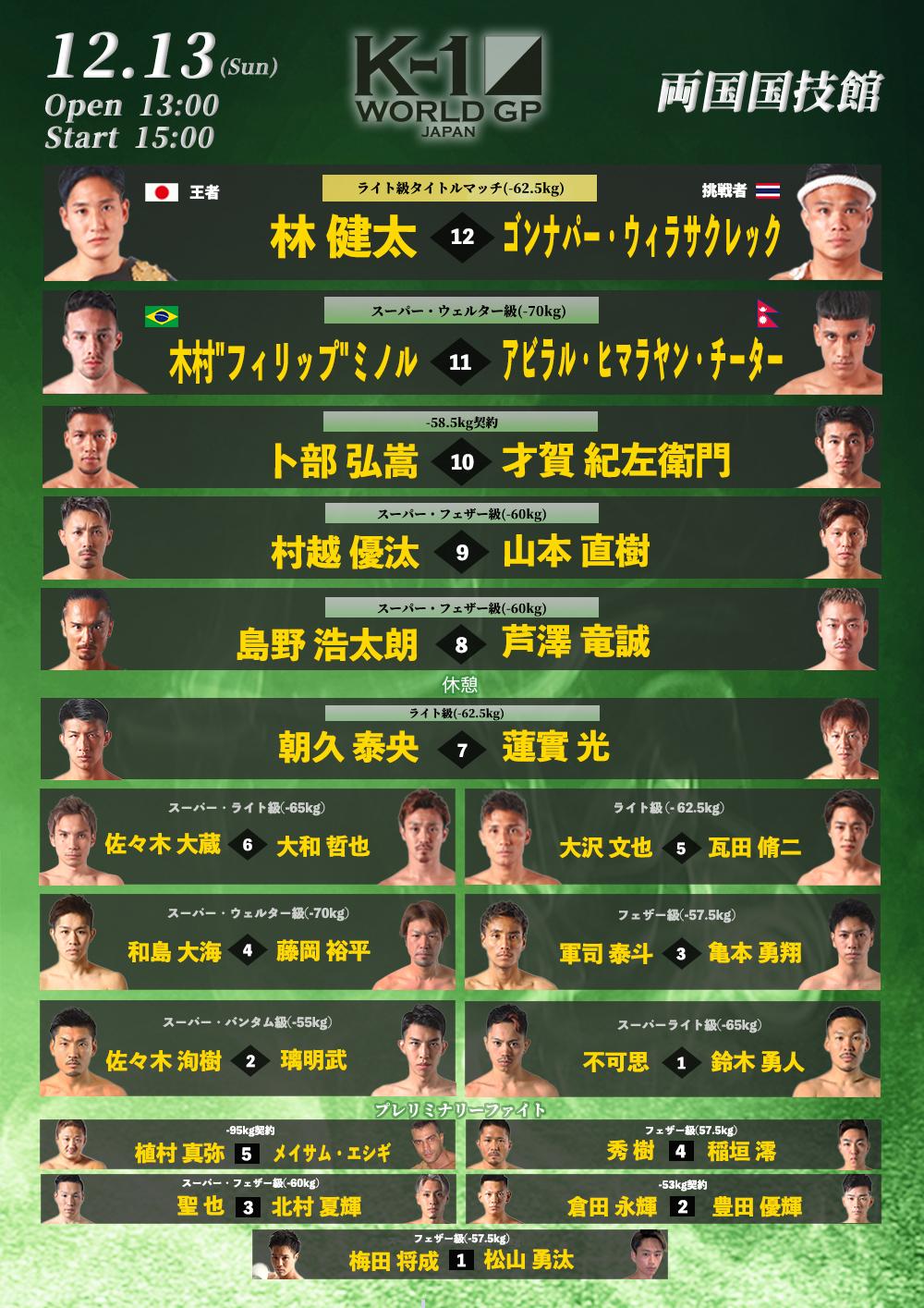 K-1 WORLD GPライト級王者の林健太とゴンナパー・ウィラサクレックのタイトルマッチが最終試合(第12試合)となる (C)K-1