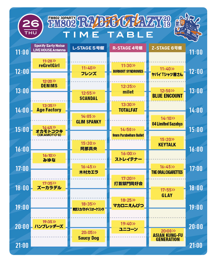 『FM802 RADIO CRAZY』26日タイムテーブル