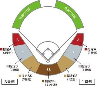みどりの森県営球場のシートマップ