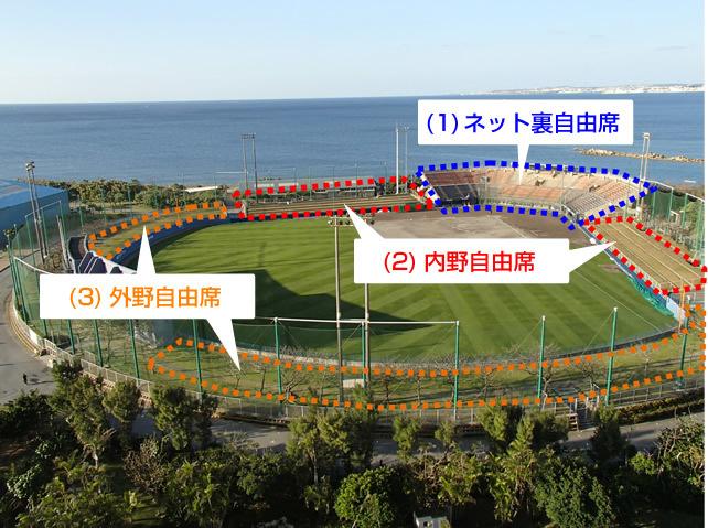 スタジアムの座席図 (c)YDB