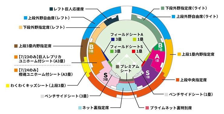 京セラドーム大阪の席種と位置