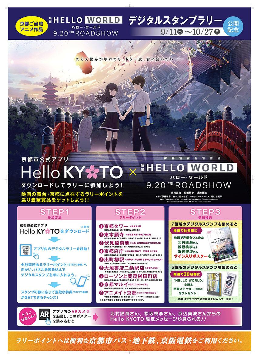 各ラリーポイント・地下鉄駅構内に掲示のポスター (C)2019「HELLO WORLD」製作委員会