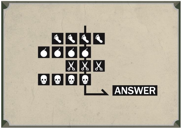 この謎が君に解けるか? ※本編のコンテンツとは関係はありません。