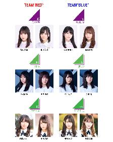 乃木坂46、欅坂46、けやき坂46、3坂道が競演する舞台『ザンビ』の追加キャスト&チーム発表