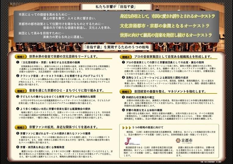 京都市交響楽団ビジョン 内面