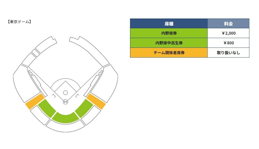 東京ドームのシートマップ