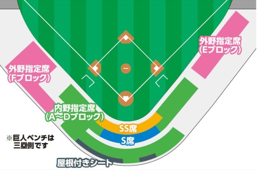 読売ジャイアンツ球場のシートマップ
