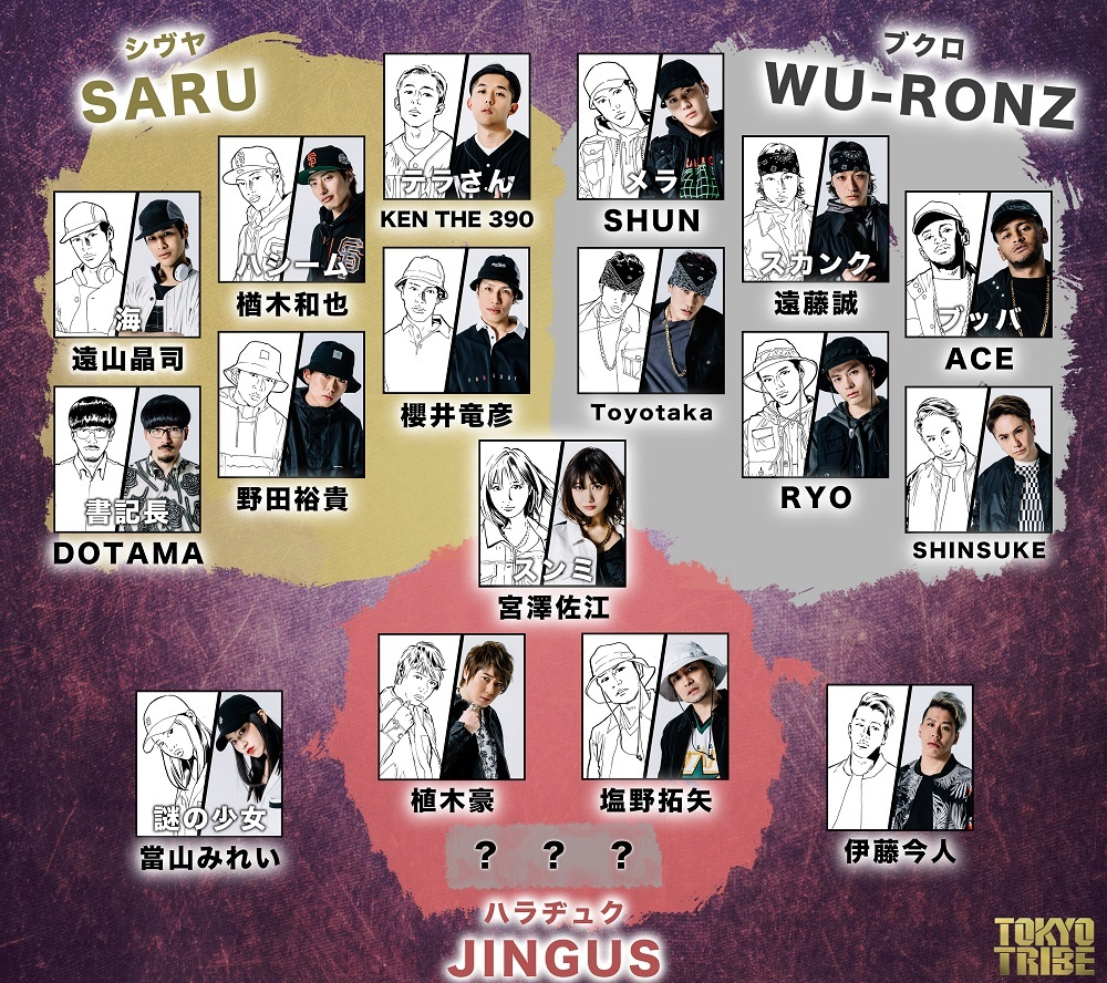 舞台『TOKYO TRIBE』相関図