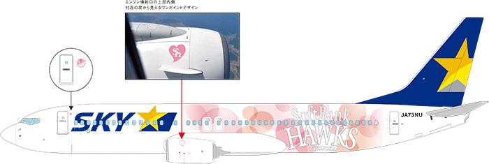 「タカガールジェット」の機体左側面