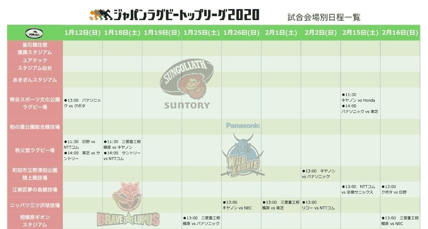 『ジャパンラグビー トップリーグ2020』の試合会場別日程が発表された