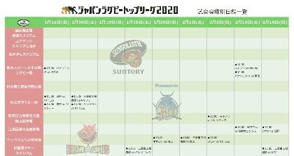 『ジャパンラグビー トップリーグ』が1/12開幕! 試合会場別日程が発表