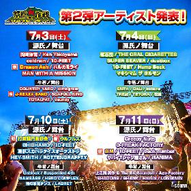 『京都大作戦2021』Dragon Ash、ウルフルズ、SiMら 第2弾出演アーティストを発表