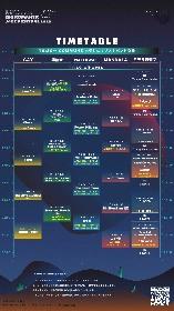 青山・表参道エリア初のサーキットフェス『BIG ROMANTIC JAZZ FESTIVAL 2020』コラボレーションアーティスト&DJを追加発表
