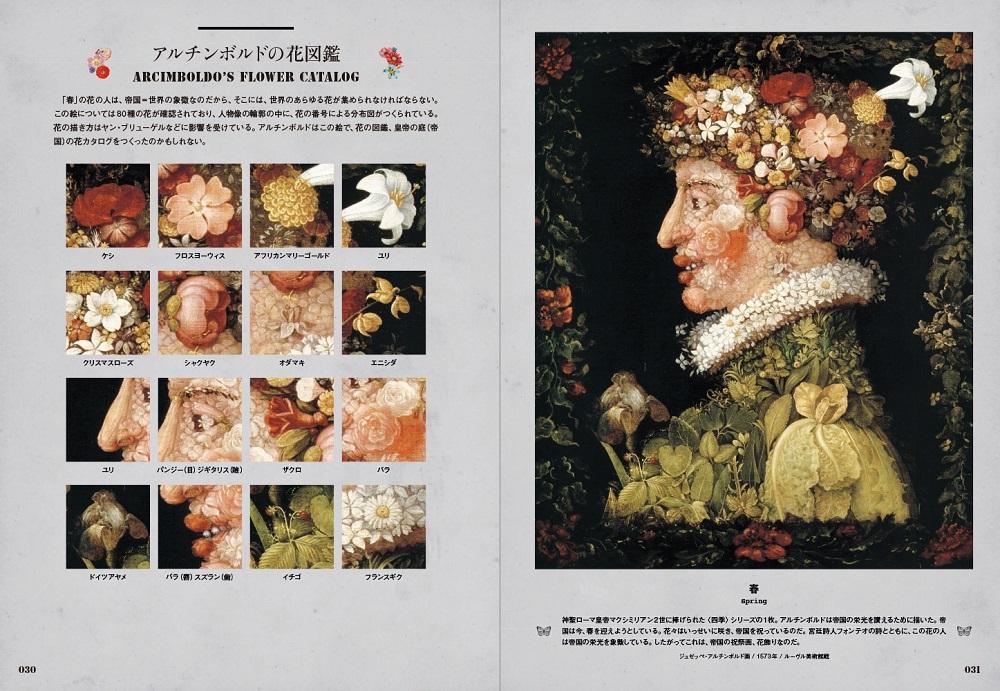 <ルネサンスの花>アルチンボルドの花図鑑