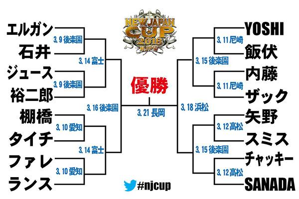 『NEW JAPAN CUP 2018』の対戦表
