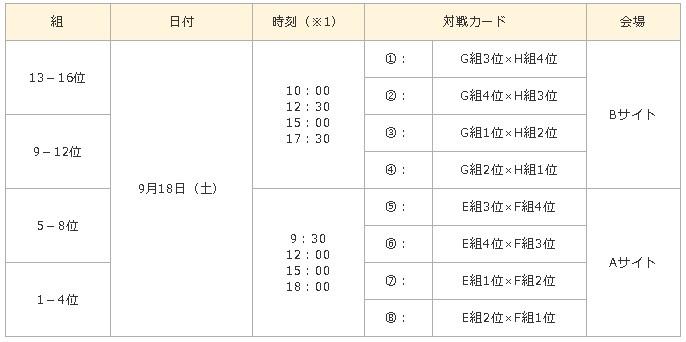 準決勝/5~16位順位決定戦