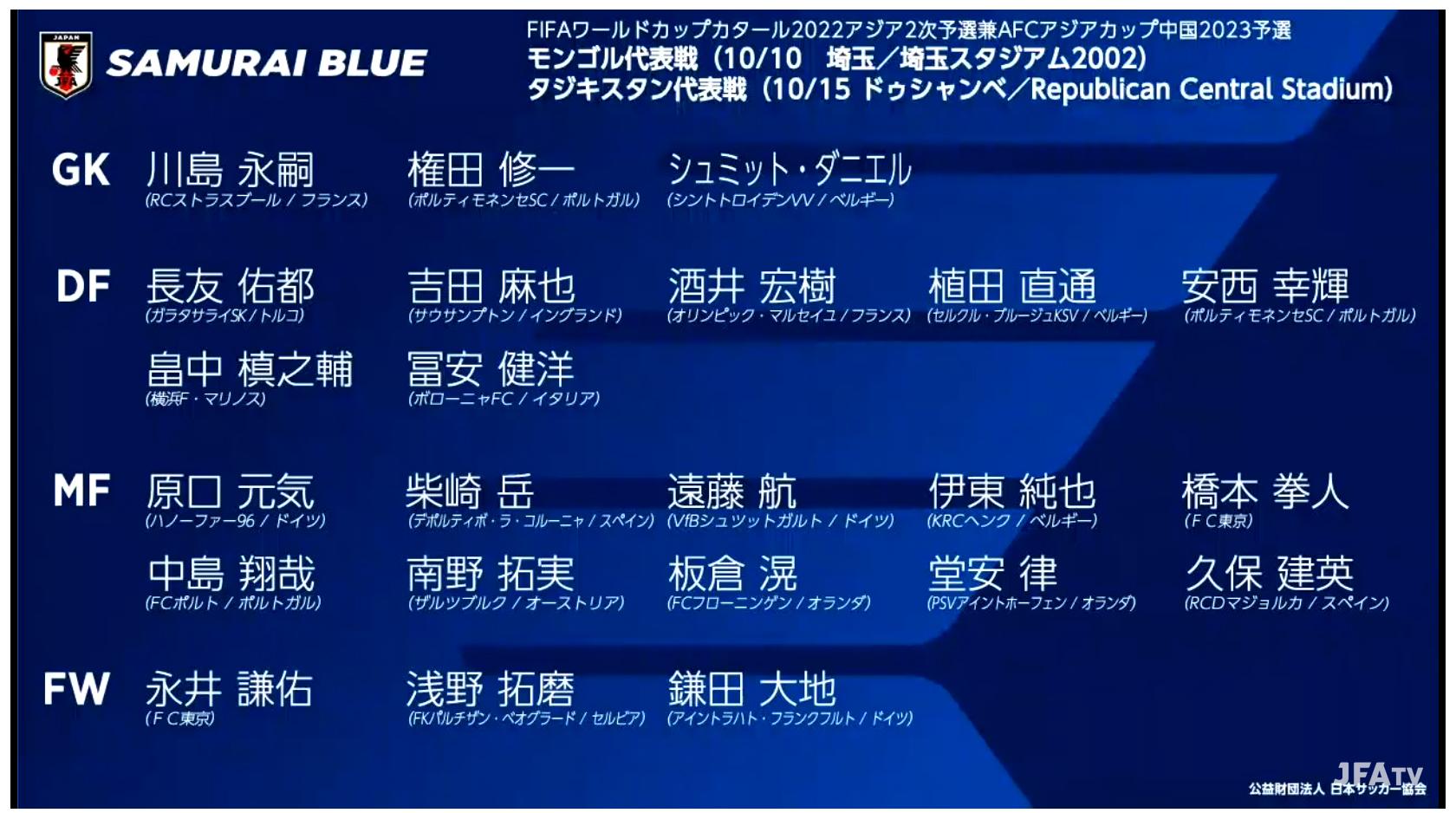 W杯2次予選に臨む SAMURAI BLUE 日本代表