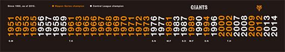 3・4月の特製応援タオルデザイン ※画像はイメージです