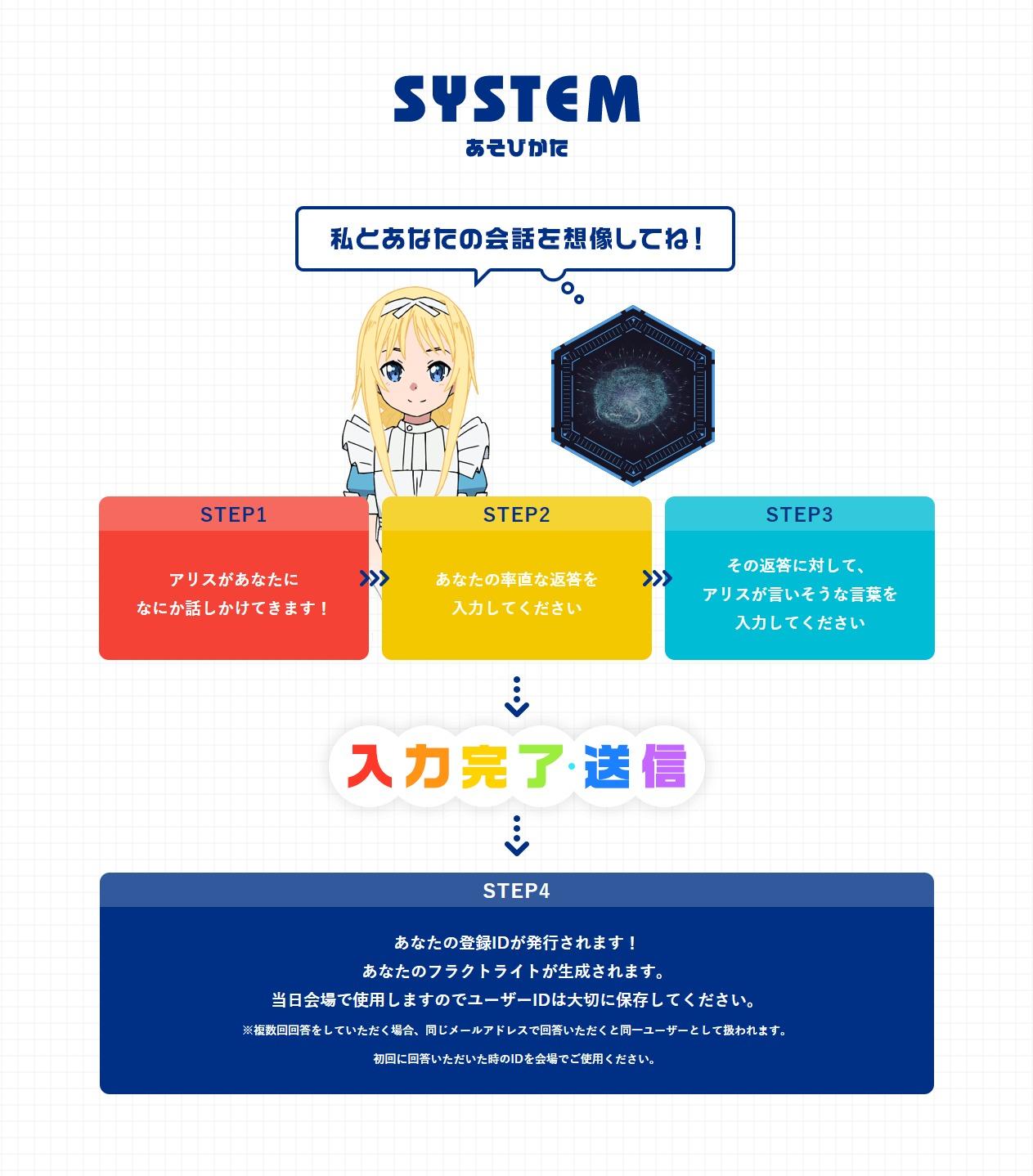 AI対話実験企画『比嘉くんのつくろうAI!育てよう性格!』システム (C)2017 川原礫/KADOKAWAアスキー・メディアワークス/SAO-A Project