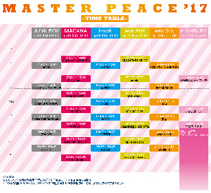 アルカラ、G-FREAK、セクマシら多数出演 仙台のサーキットフェス『MASTER PEACE'17』のタイムテーブル公開