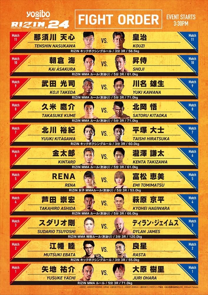 『Yogibo presents RIZIN.24』の全11カードの対戦順
