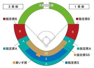 長崎県営野球場のシートマップ