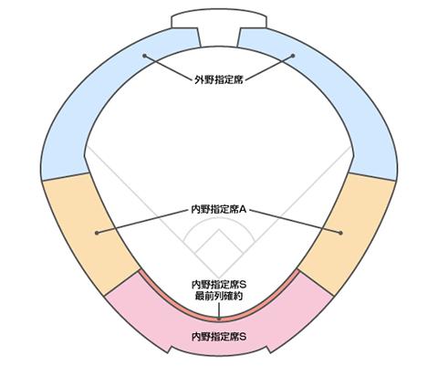 シートマップ
