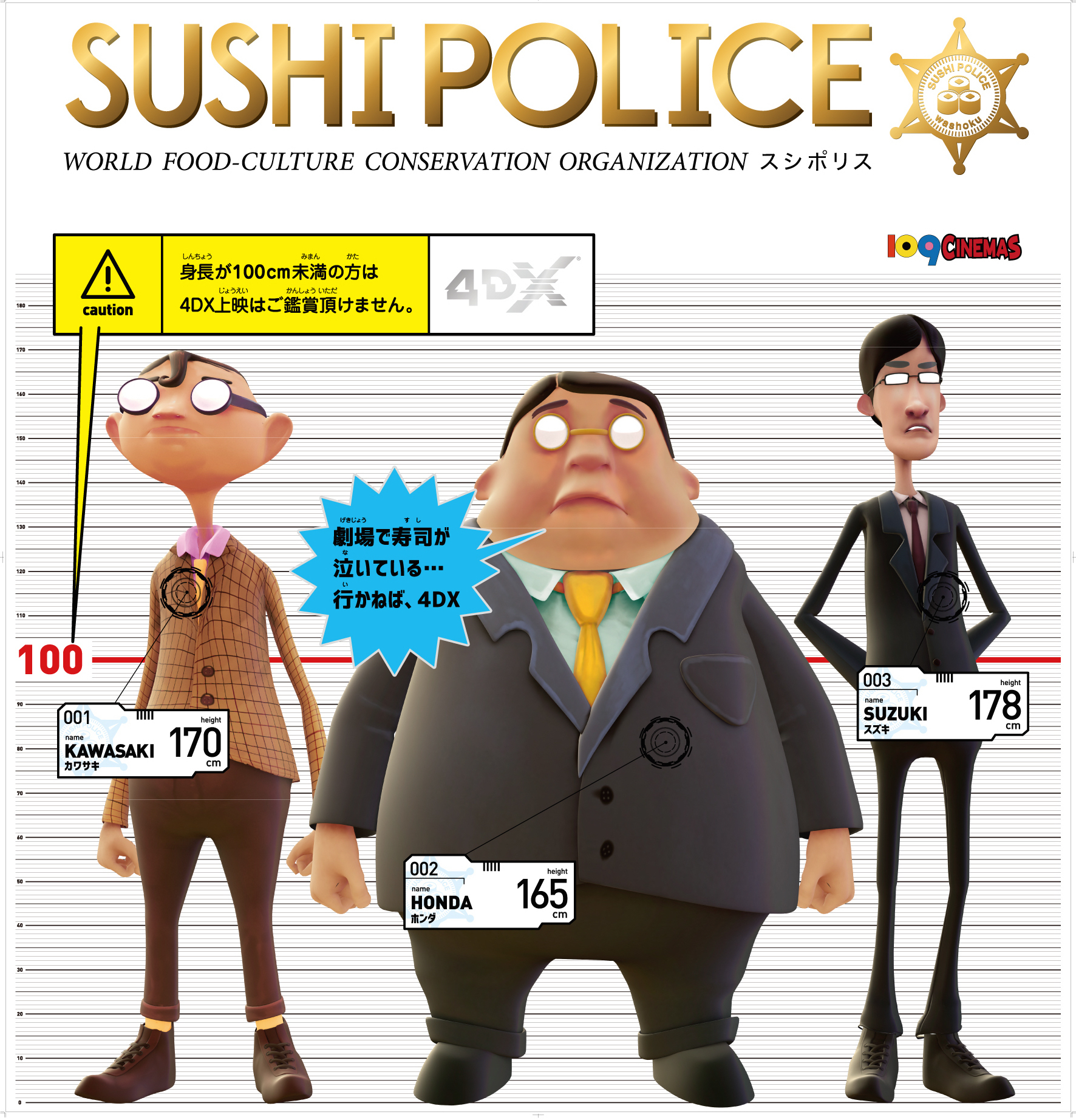 "(C) ""SUSHI POLICE"" Project Partners"