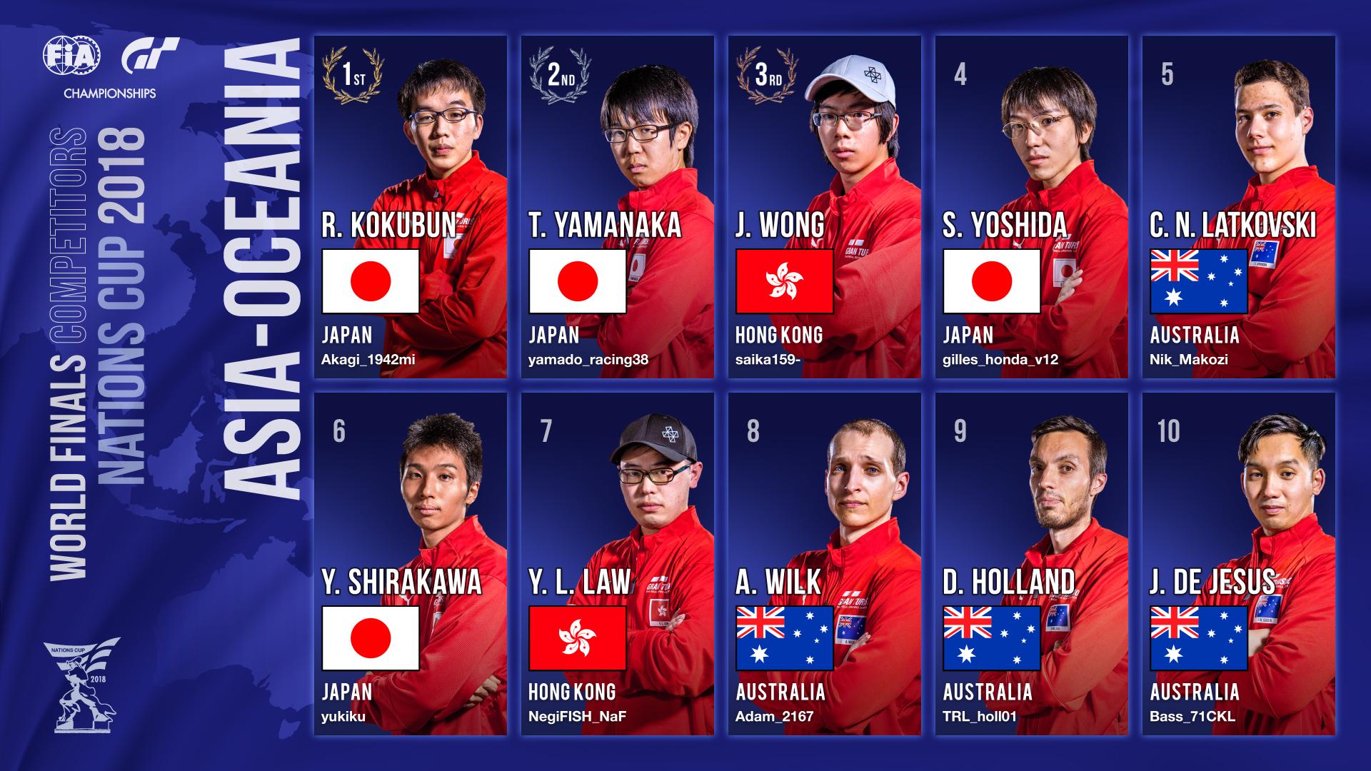 アジア・オセアニア参加選手