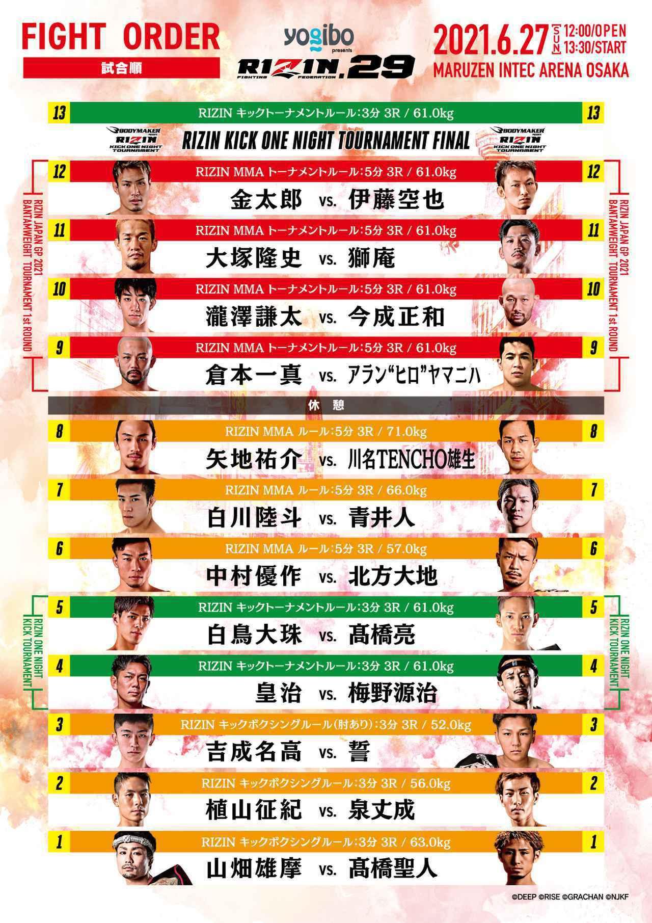 『Yogibo presents RIZIN.29』大阪大会の全試合順