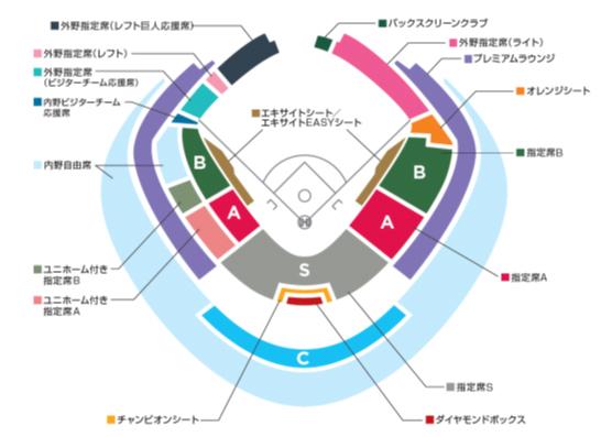 9月28日(金)の試合の席種