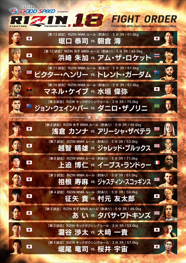 『GOOD SPEED presents RIZIN.18』は8月18日(日)開催