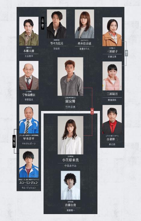 (C)日本テレビ HJ Holdings,Inc.